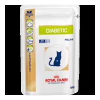 Royal Canin Diabetic Feline для кошек, страдающих сахарным диабетом.